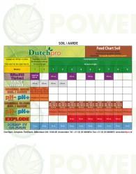 Multi total DUtchPro Estimulante de Raices Barato
