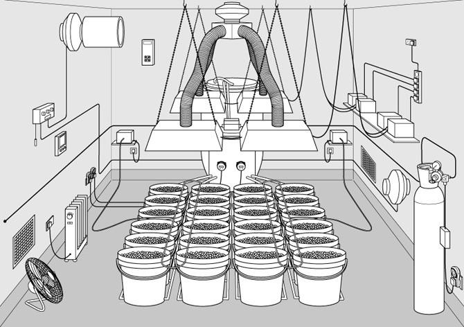 Este Kit de Cultivo Medio esta formado por:  1 Kit 600 w Completo hps mixto 1 Temporizador Analógico 1 Termómetro/Higrómetro Digital Max/Min. 2 Extractor Sunon 190m3/h 10 Maceta Negra Cuadrada 6 L  10m2 Plástico Reflectante Blanco/Negro  1 Terra Grow 1L 1 1
