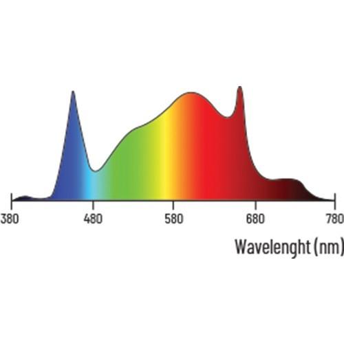 luminaria-led-attis-300w-lumatek 3