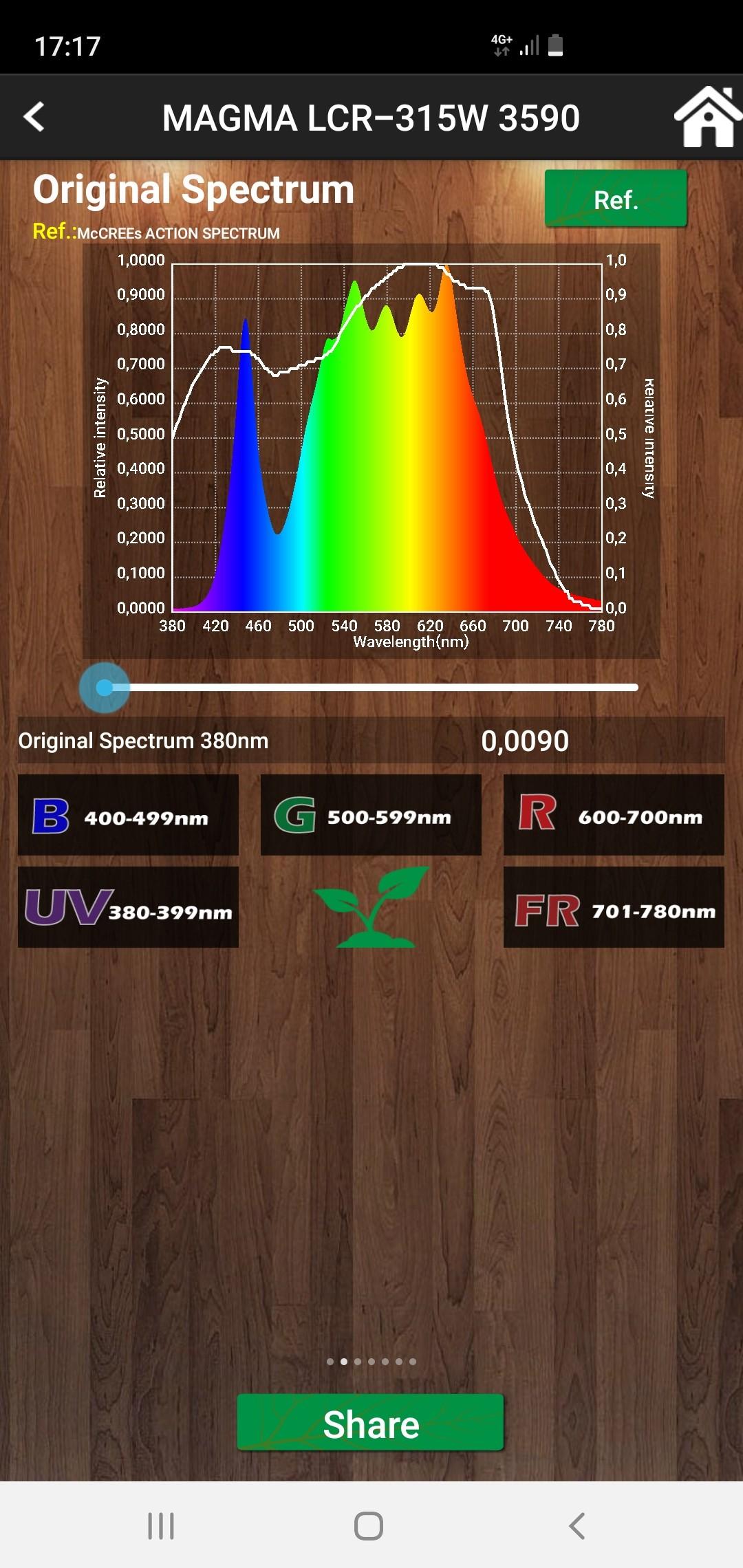 luminaria-led-magma-lcr-315w-cree-3590-lumilight 3
