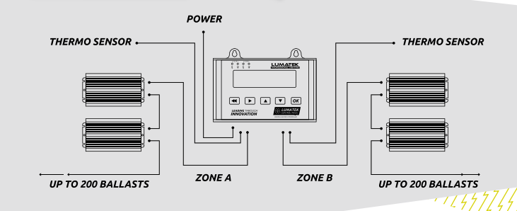 panel-de-control-plus-hid-led-lumatek-iluminacion 2