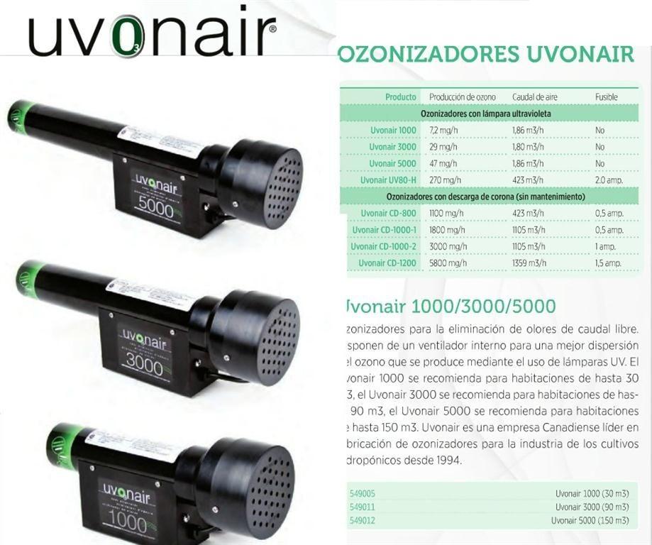 Ozonizador Uvonair Generador de Ozono Barato 1
