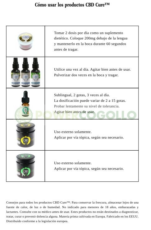 SPRAY SUBLINGUAL CBD 30ml- VAINILLA 1,6% 3