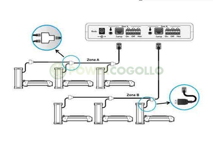 CONTROLADOR ILUMINACION DIGITAL AUTOPILOT PX1. 1
