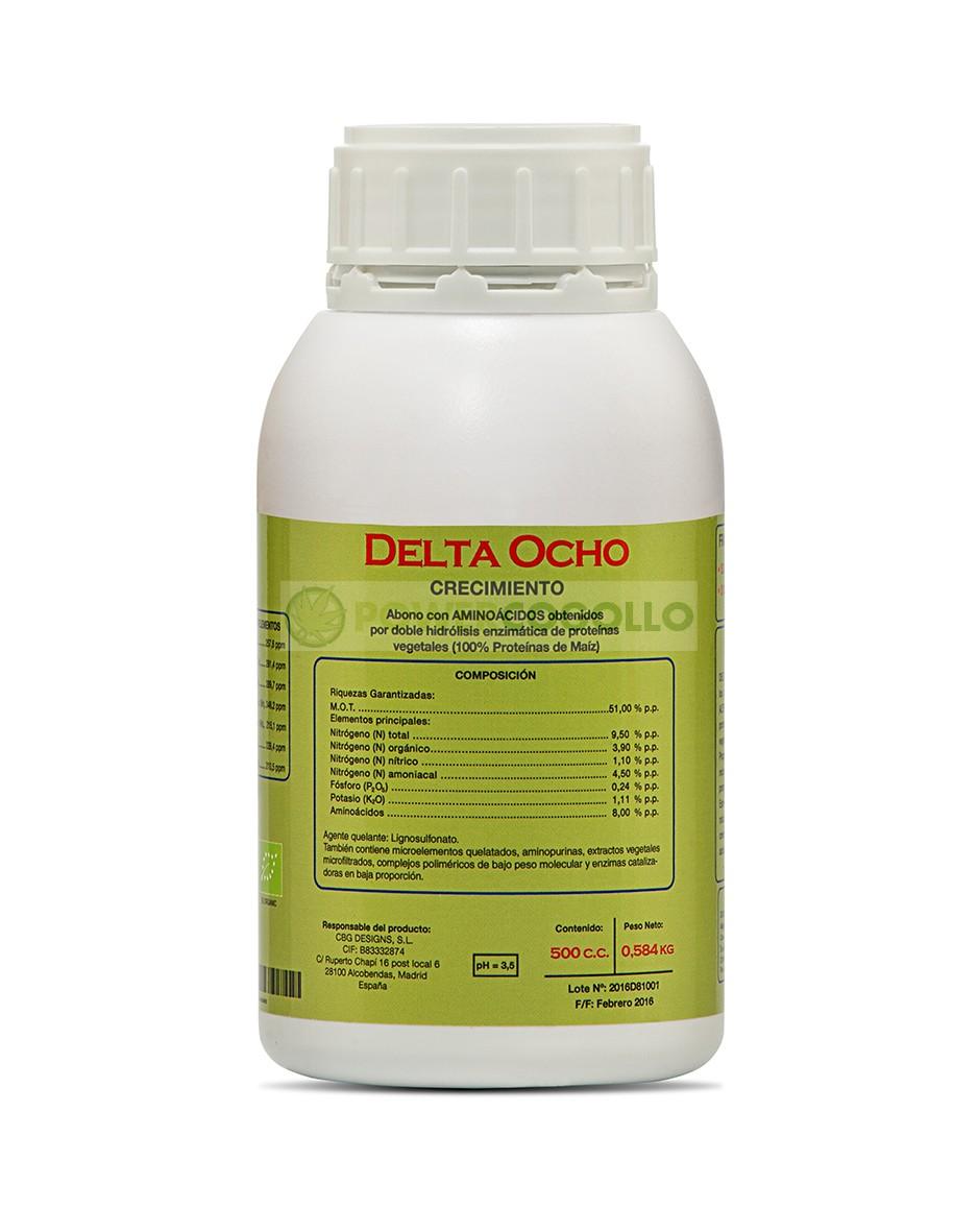 cannabiogen, delta8, crecimiento 0