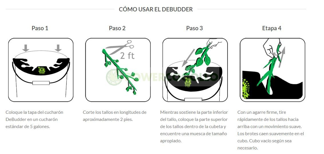 Kit Debuddder Descogolladora Manual Cubo 20 L (ORIGINAL 420) 2