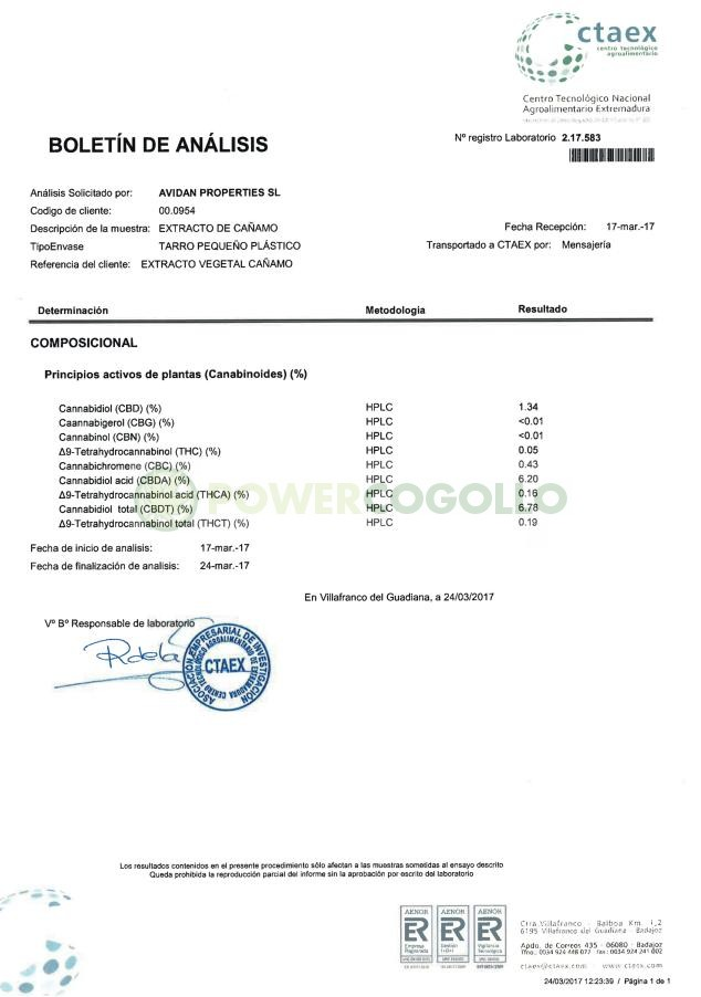 Analítica Extracción de CBD 5% Solid - Mango Kush 2