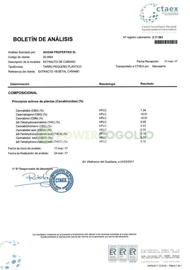 Analisis Extracción de CBD 5% Solid - Mango Kush 2