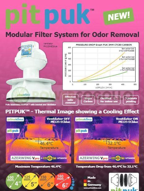 Filtro Antiolor Modular PitPuk-Prima-Klima) 2