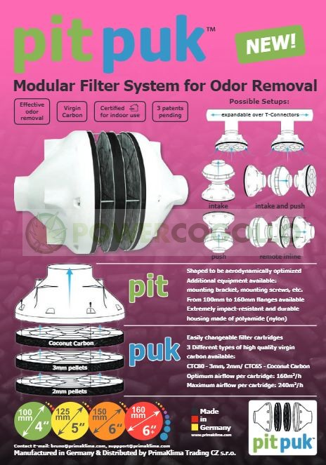 Filtro Antiolor Modular PitPuk-Prima-Klima) 1