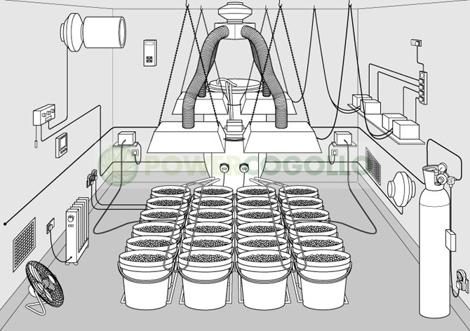 Kit de Cultivo Interior Básico 400w 1