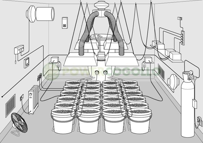 Kit de cultivo interior medio 400w - Armarios para cultivo interior ...