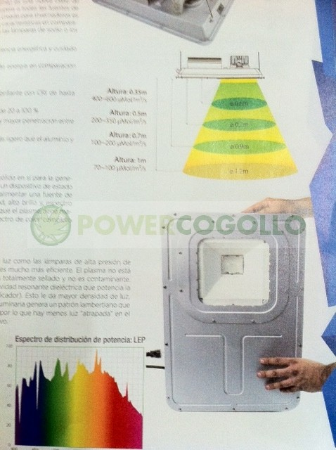 Luminaria de Plasma GROWER LIGHT GL400-T  0