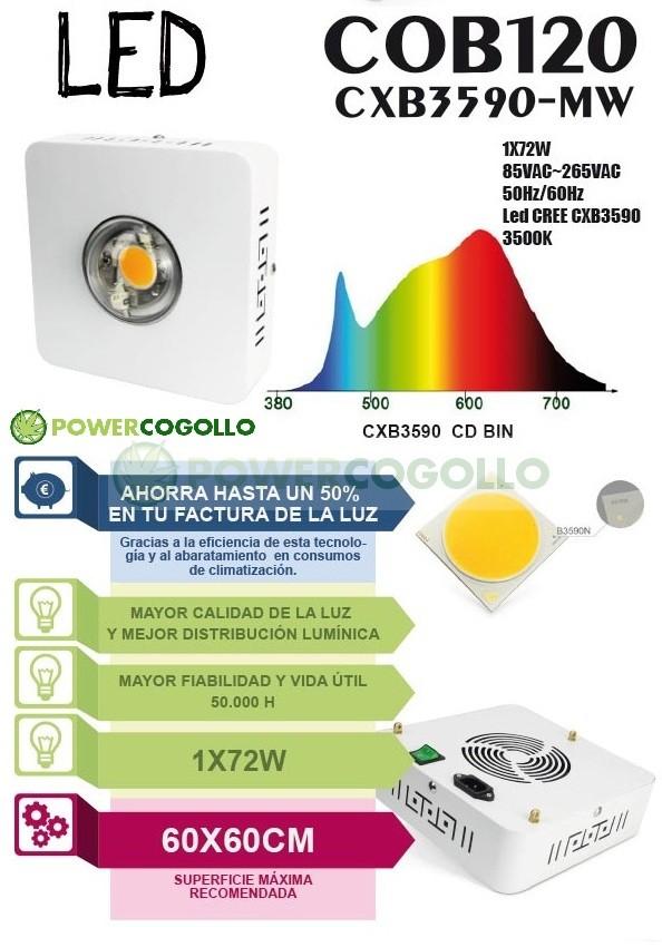 LED Agrolite 72W Led CREE 1