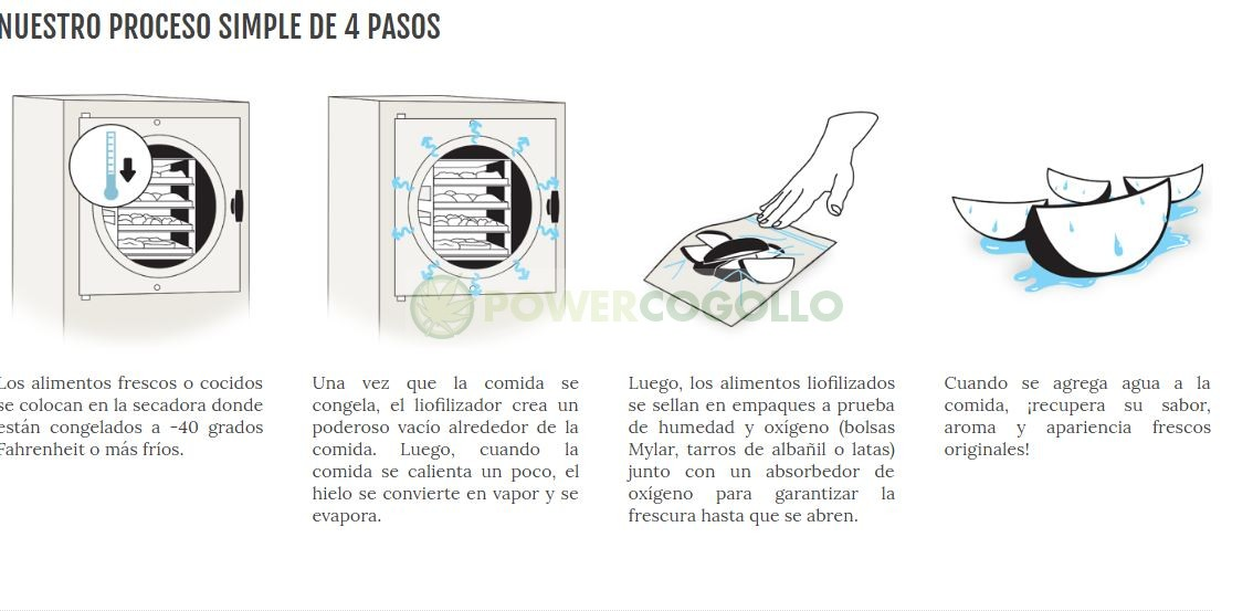LIOFILIZADOR CONSERVACION (FREEZE DRYER NEGRO) 2