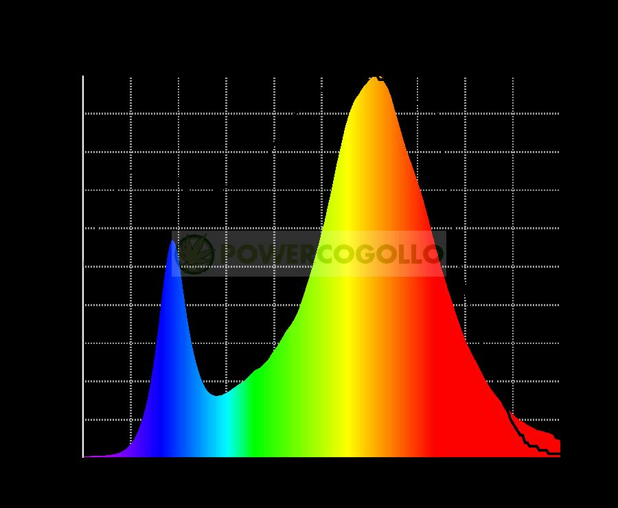 LUMINARIA-BARRA-LED-220w-LUMILIGHT-LPW 2