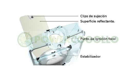 Mechero Solar V2.0 2