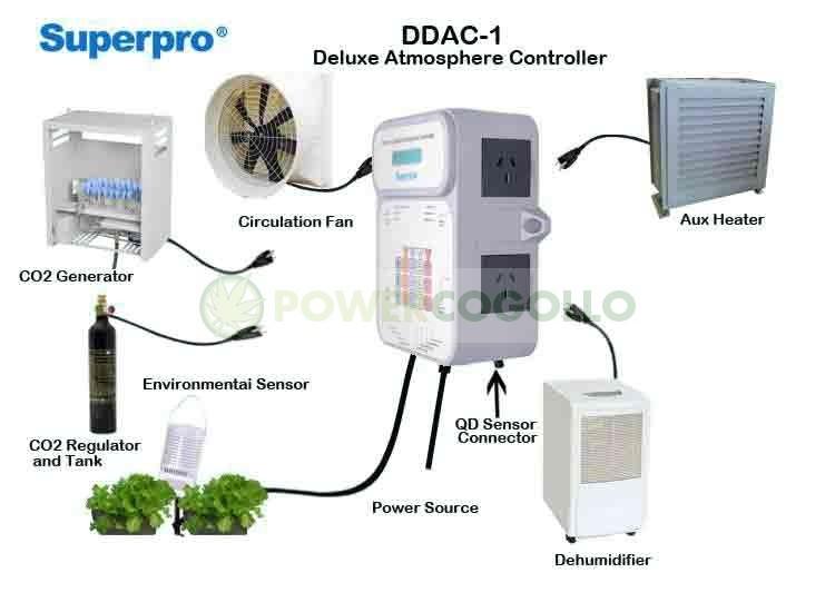 SUPERPRO CONTROLADOR ATMOSFERICO DIGITAL DE LUXE DDAC-1 1