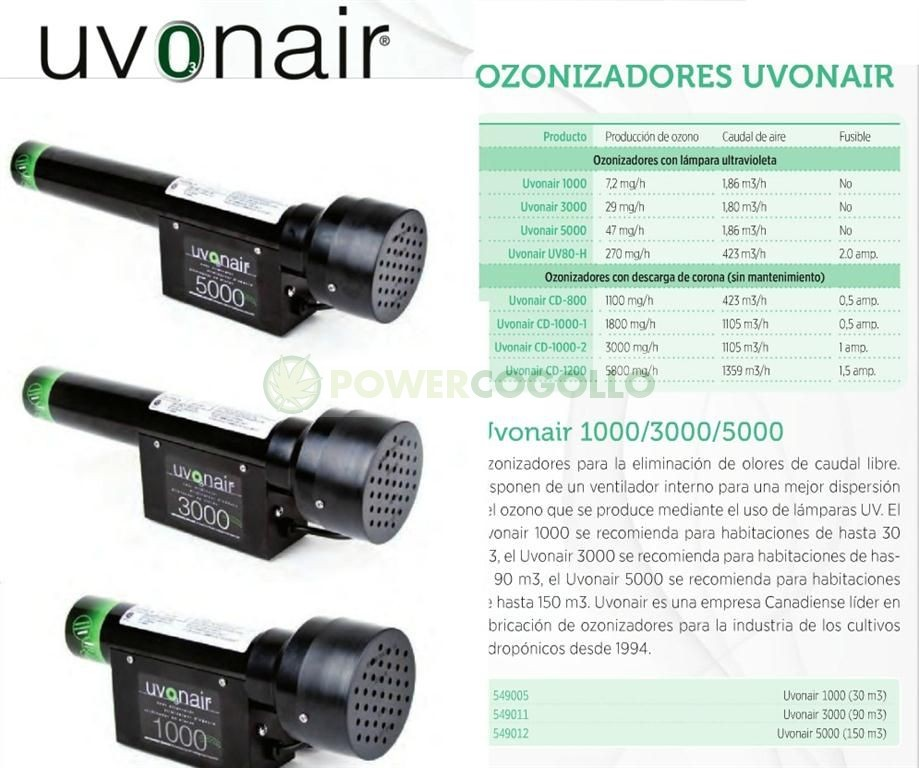 Ozonizador Uvonair 5000 elimina el olor de la habitación de cultivo 0