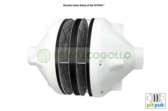 Filtro Antiolor Modular PitPuk-Prima-Klima)