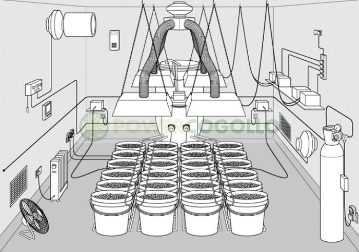 Este Kit de Cultivo Medio esta formado por:  1 Kit 600 w Completo hps mixto 1 Temporizador Analógico 1 Termómetro/Higrómetro Digital Max/Min. 2 Extractor Sunon 190m3/h 10 Maceta Negra Cuadrada 6 L  10m2 Plástico Reflectante Blanco/Negro  1 Terra Grow 1L 1