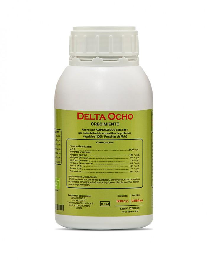 cannabiogen, delta8, crecimiento