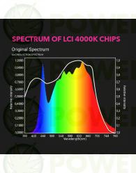 LUMINARIA LED LCI-260W 4000K LUMILIGHT CICLO COMPLETO