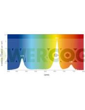 LUMINARIA LED ETI AGROLED 85 3C1 85 W