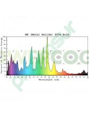bombilla-pure-light-600w-mh-grow-halogenuros