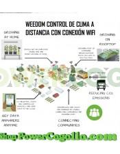 Controlador de clima Weedom Tir