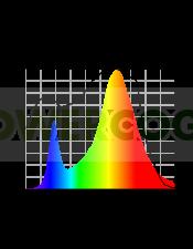 LUMINARIA-BARRA-LED-220w-LUMILIGHT-LPW