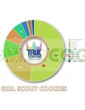 TERPENOS GIRL SCOUT COOKIES (TRUE TERPENE)